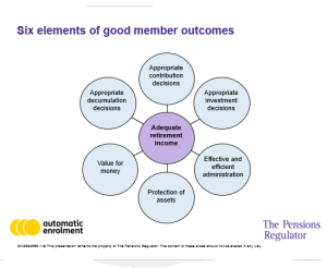 6 good DC outcomes