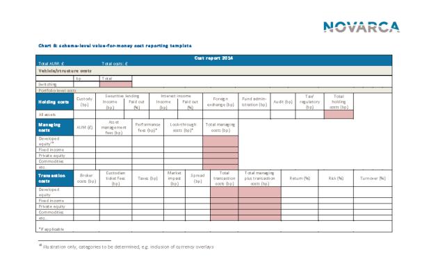 Novarca template
