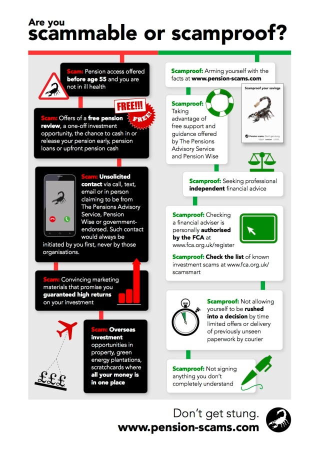 scamproof-infographic (2)