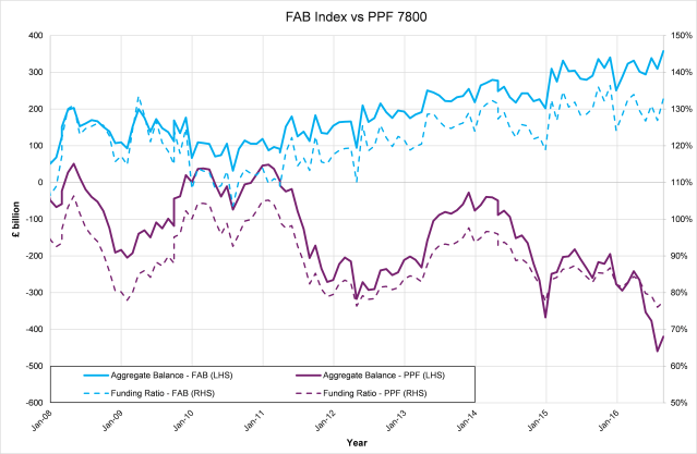 fabi-graph