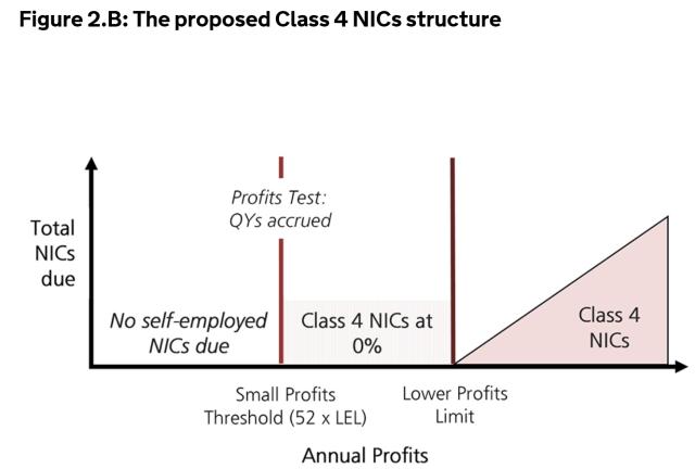 nics-1