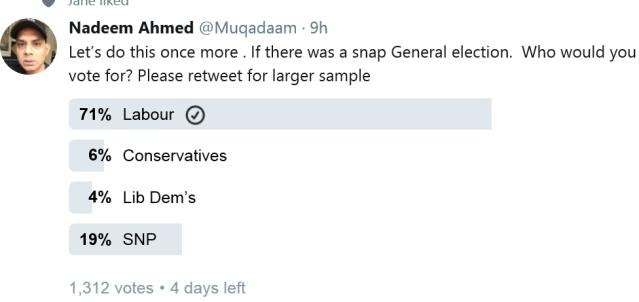 Labour social media