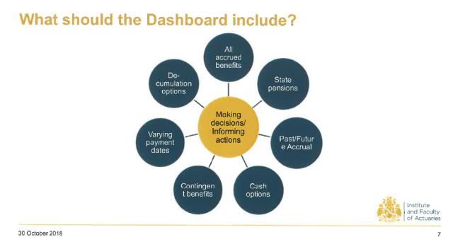 Dashboard timeline 2